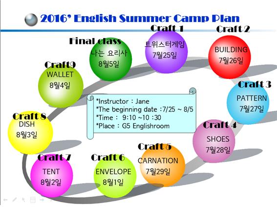영어캠프10차수업내용1
